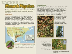 Monarch Migration Education Sign