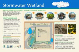 Custom Stormwater Wetland Interpretive Sign